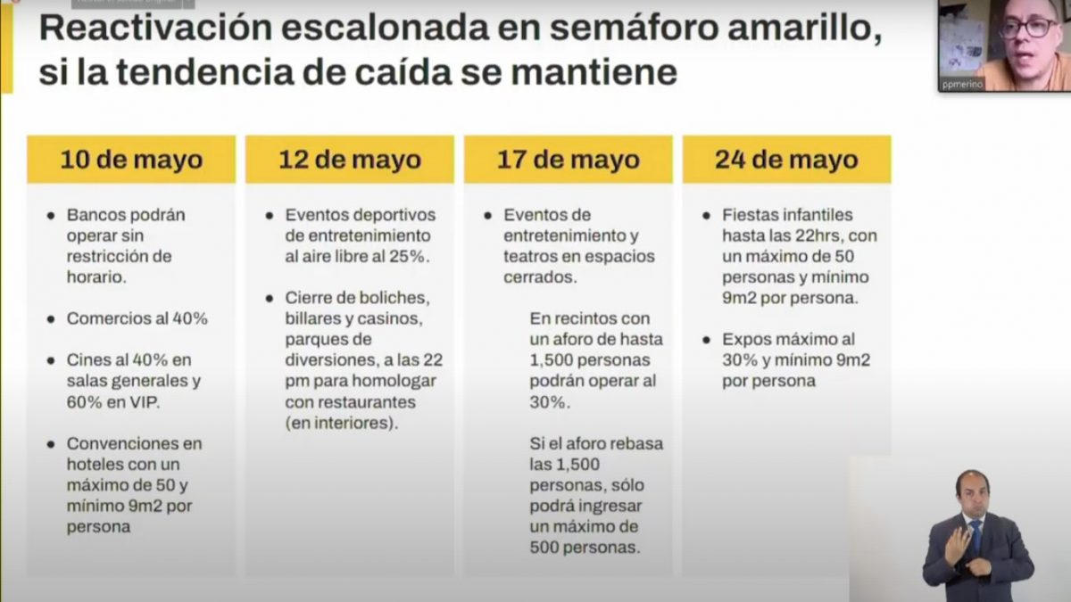 Semáforo amarillo-CDMX